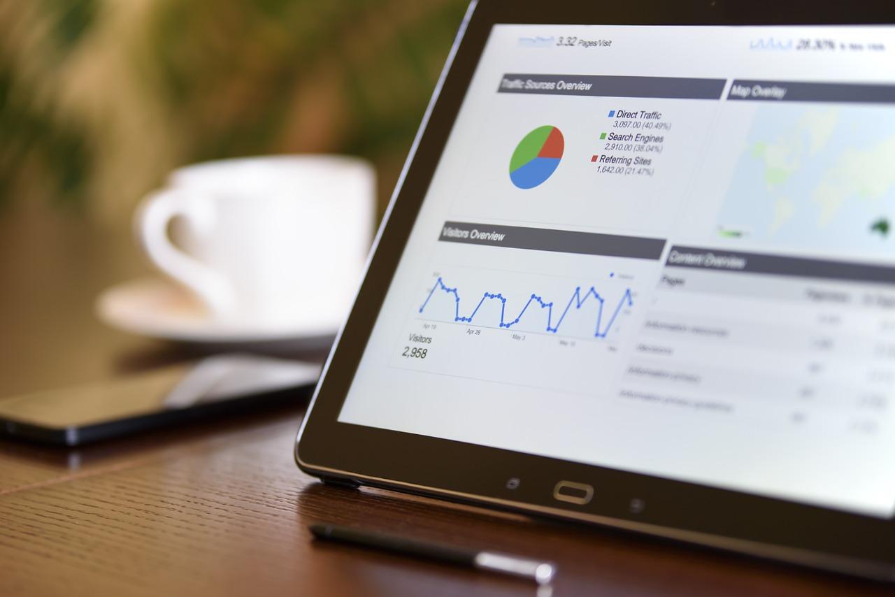 Co skłania klienta do zakupów przez internet?